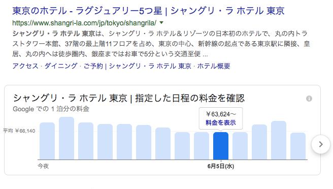 検索エンジン豆知識17Googleがホテル名で検索で宿泊価格推移グラフを検索結果で表示するように旅行情報まとめ系(Agoda,じゃらん等OTA)は-航空券-宿泊-旅行情報全方面でGoogleが競合に&Level高いので辛くなる後フードデリバリーも開始まだ無いが不動産もいつかは