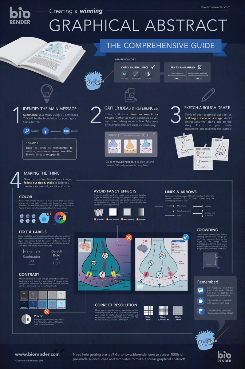 test Twitter Media - Graphic abstract - the comprehensive guide #infographic #DeepLearning #KSQL #MQTT #IoT #Sensor #BigData #Analytics #MachineLearning #DataScience #AI #IIoT #RStats #TensorFlow #JavaScript #ReactJS #VueJS #GoLang #CloudComputing #Serverless #DataScientist #100daysofcode #CodeNewbie https://t.co/ujeMUBcjaC