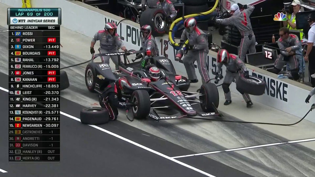 IndyCar on NBC's photo on Will Power