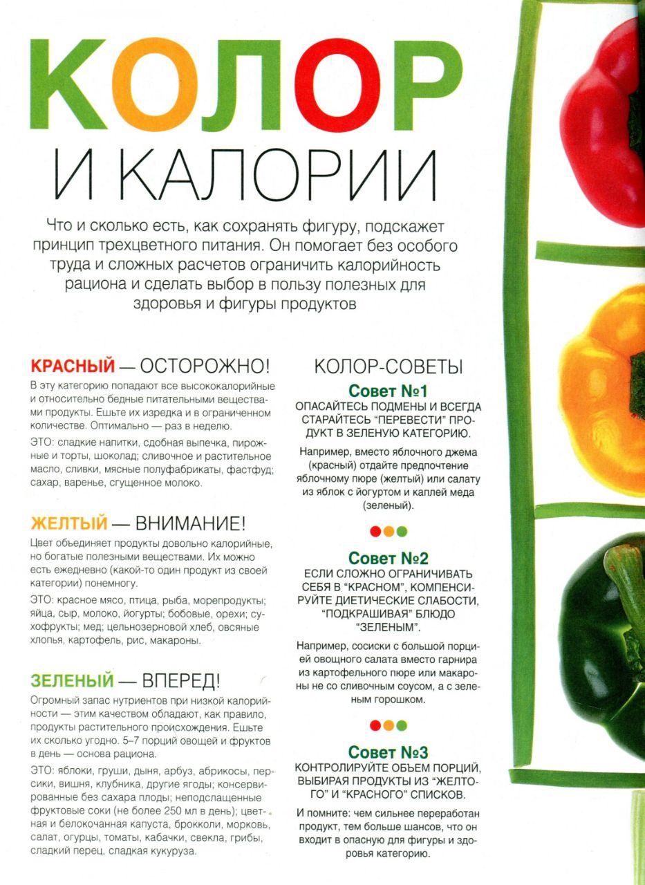 Похудение от помидоров