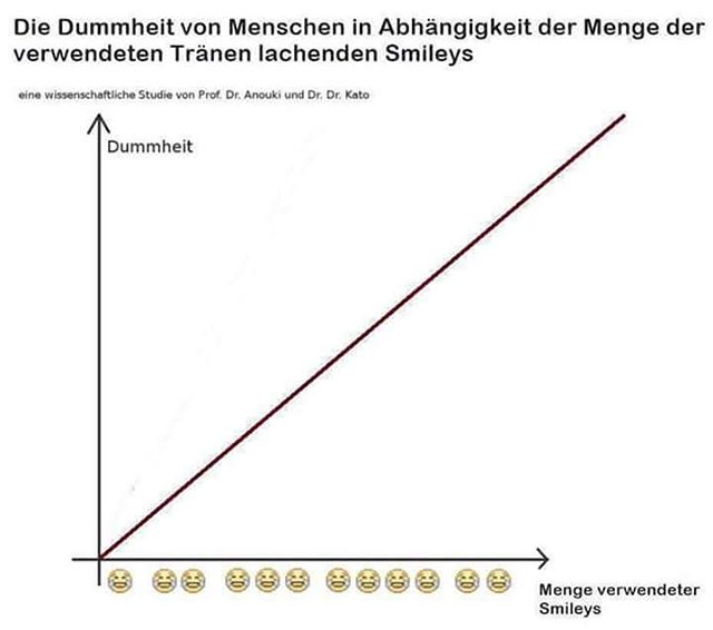 Das sind übrigens die selben Punkte die sie auch im Bundestag dauernd runter lallen und die sie im nationalem Wahlprogramm haben. Aber nichts für ungut. Bist halt nicht die hellste Kerze am Kronleuchter 🤦♂️  PS: faszinierend, es bestätigt sich immer wieder (Das Diagramm)