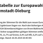 Image for the Tweet beginning: Das @Echo_Online über die #Europawahl
