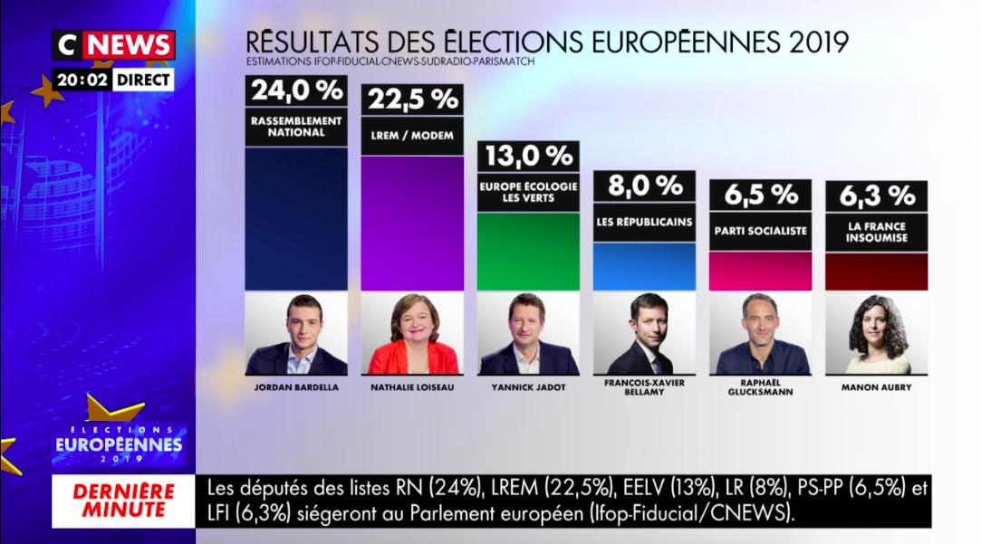 Actualidad Chile's photo on #LePen