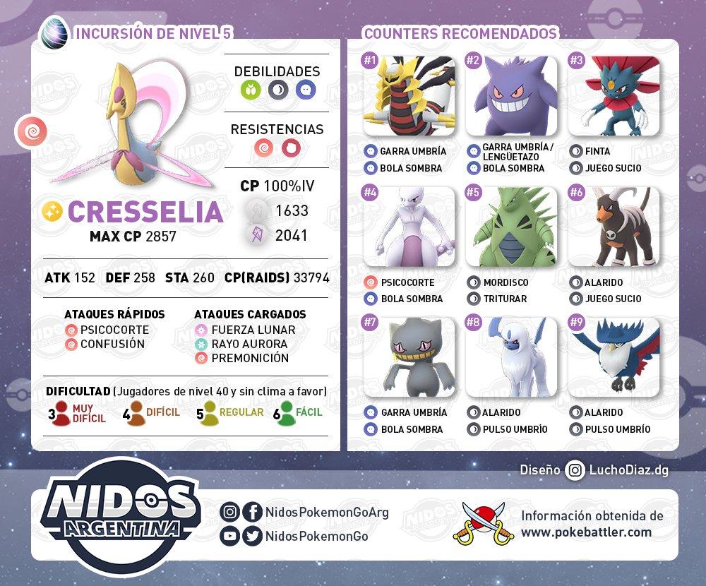 Imagen de los rivales de Cresselia en Pokémon GO hecho por Nidos Pokémon GO Argentina