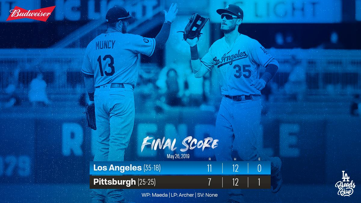 RECAP: @redturn2 goes 5-for-5, @coreyseager_5 and @yungjoc650 homer as #Dodgers complete sweep of Pirates, 11-7.: http://atmlb.com/2EwhkYw