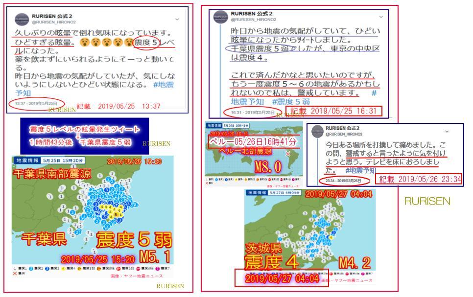 地震予知 予言