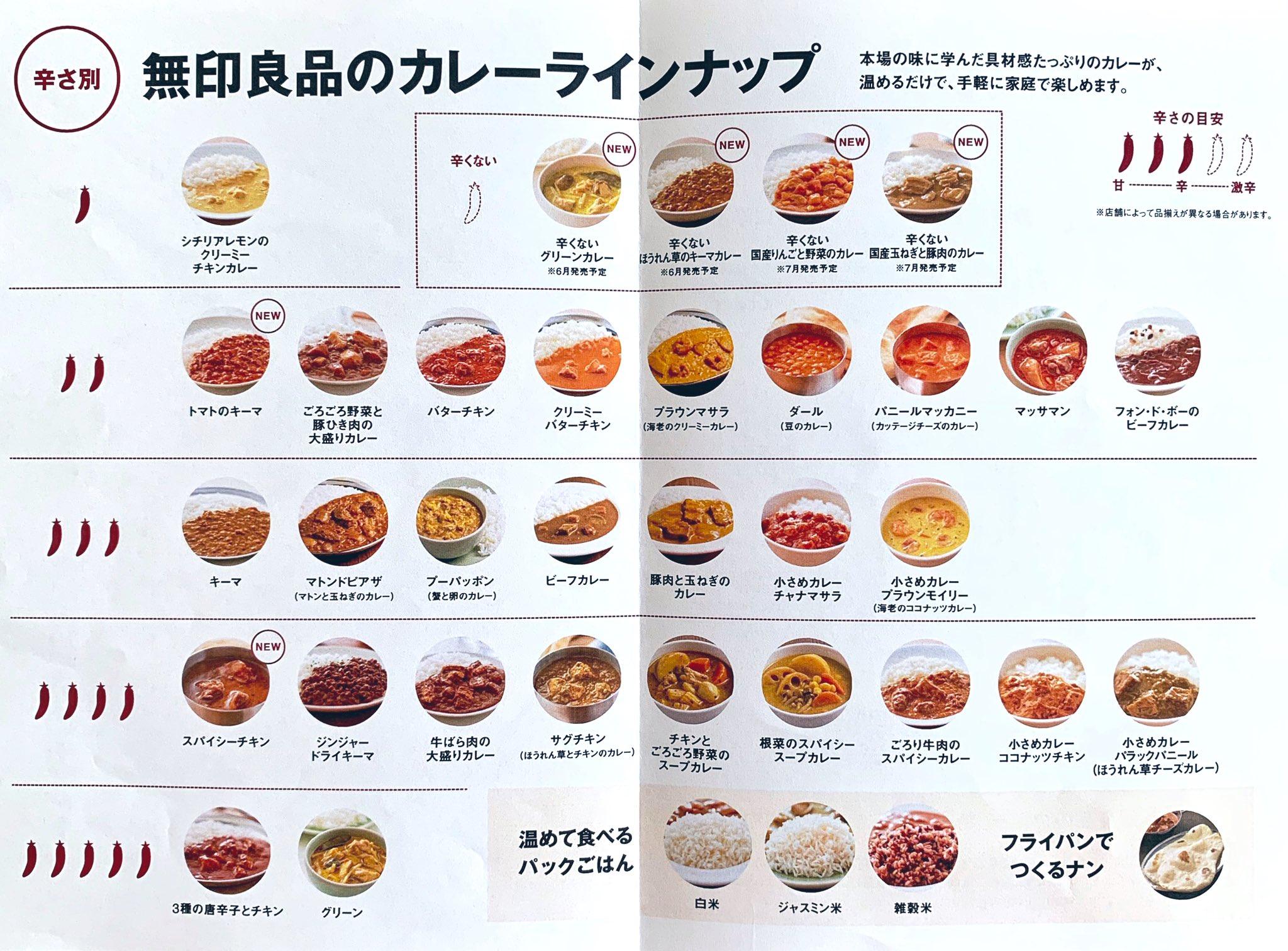 ○辛さ別○ 無印良品のカレーラインナップ。 (チラシを貰いました) 暑いとカレーが食べたくなる。
