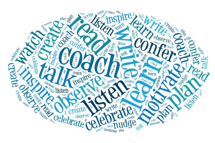 #coaching #LiveYourBestLife #PersonalDevelopment #ProfessionalDevelopment #BeYourself #FindYourGoal #Support #Listening #NoJudgement