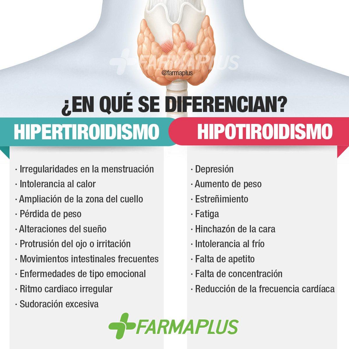 Hipertiroidismo diferenca e hipotiroidismo