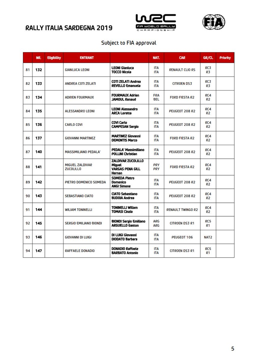 WRC: Rallye d'Italia - Sardegna [13-16 Junio] D7lmdBkWsAItIx1