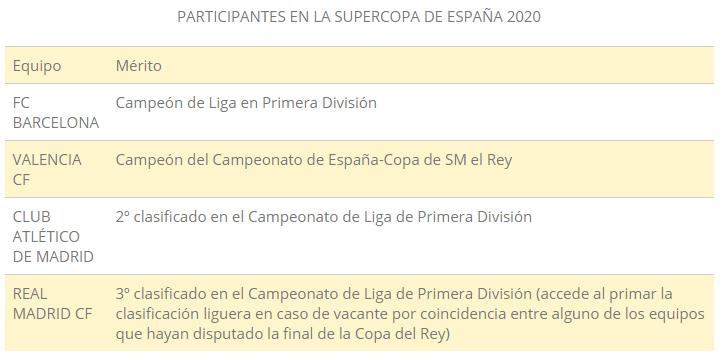 Copa del Rey - 2018/2019 - Final 25 de mayo 2019 - Página 12 D7mA08FW0AAWEof