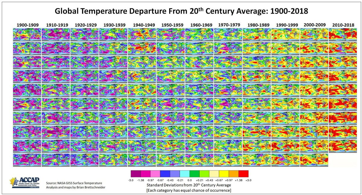 Global temperature map of every year since 1900 using equal probability categories. From left to right, the colors transition from purple (cooler) to red (warmer). Despite year-to-year variability, the trend is obvious.