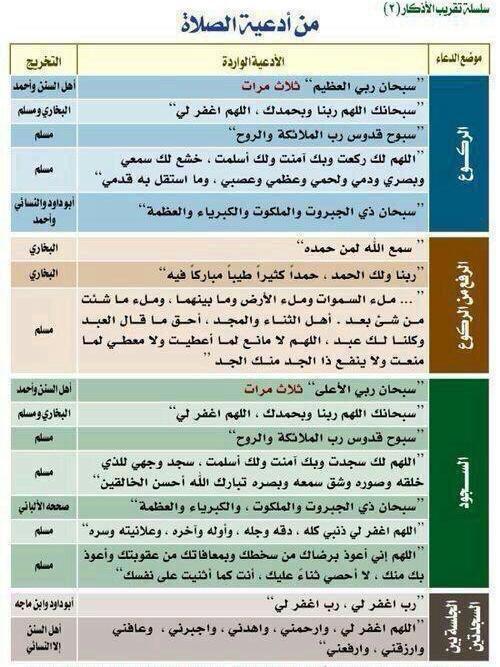 Hanan Alshaalan En Twitter بمناسبة طول الركوع والسجود في هذه الأيام الفاضلة ولحاجة البعض لمعرفة مايقال فيها قيام الليل رمضان
