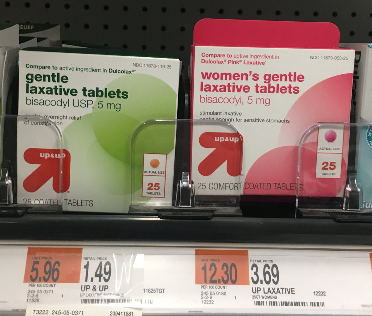 7 Weird Examples Of How Women Pay More Than Men For The Same Products