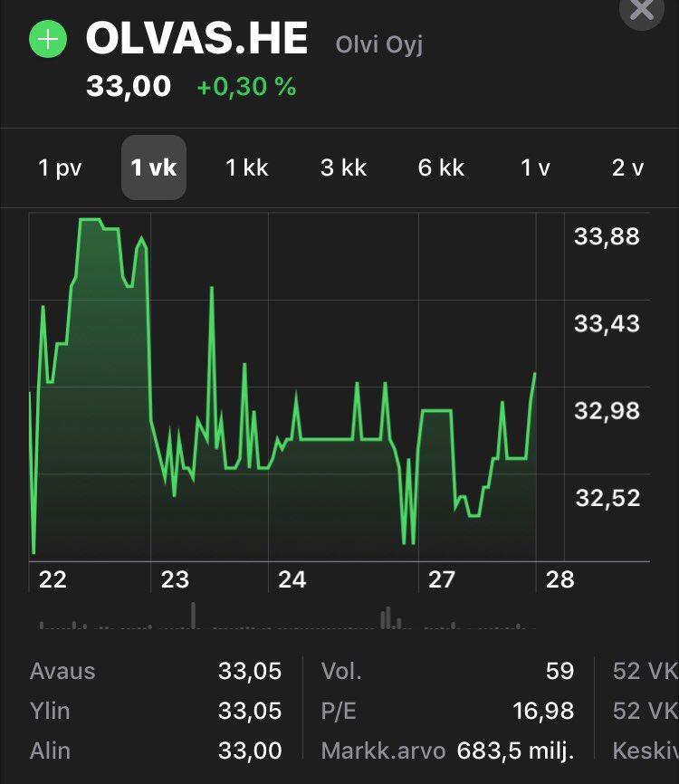 (BTC) Bitcoinin hintaennuste 2019 / 2020 / 5 vuotta (2019 / 03 / 01) - kamppailee $ 4,000
