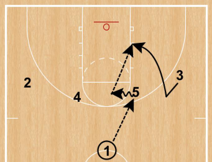 #Coaching #Basketball Where's the joy? Misdirection to find points. #Swordfish plus double lagniappe #RickCarlisle #LasonPerkins Horns sets https://ronsenbasketball.blogspot.com/2019/05/basketball-misdirection-to-score.html…