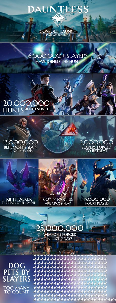 Dauntless PS4 Xbox One Epic Games Store