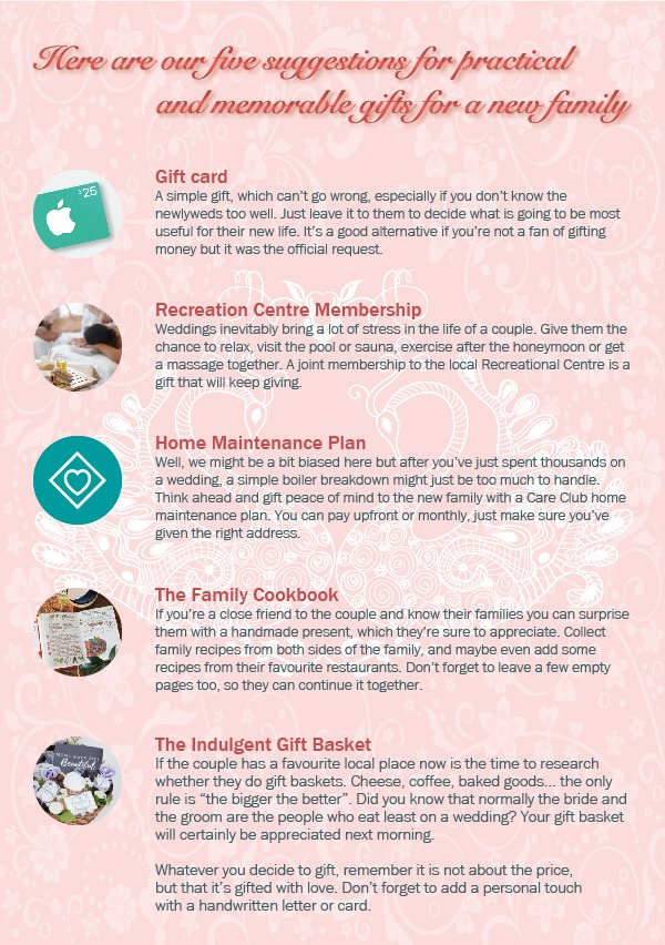 Monetary Gifts Are Highly Appreciated - Gift Ideas