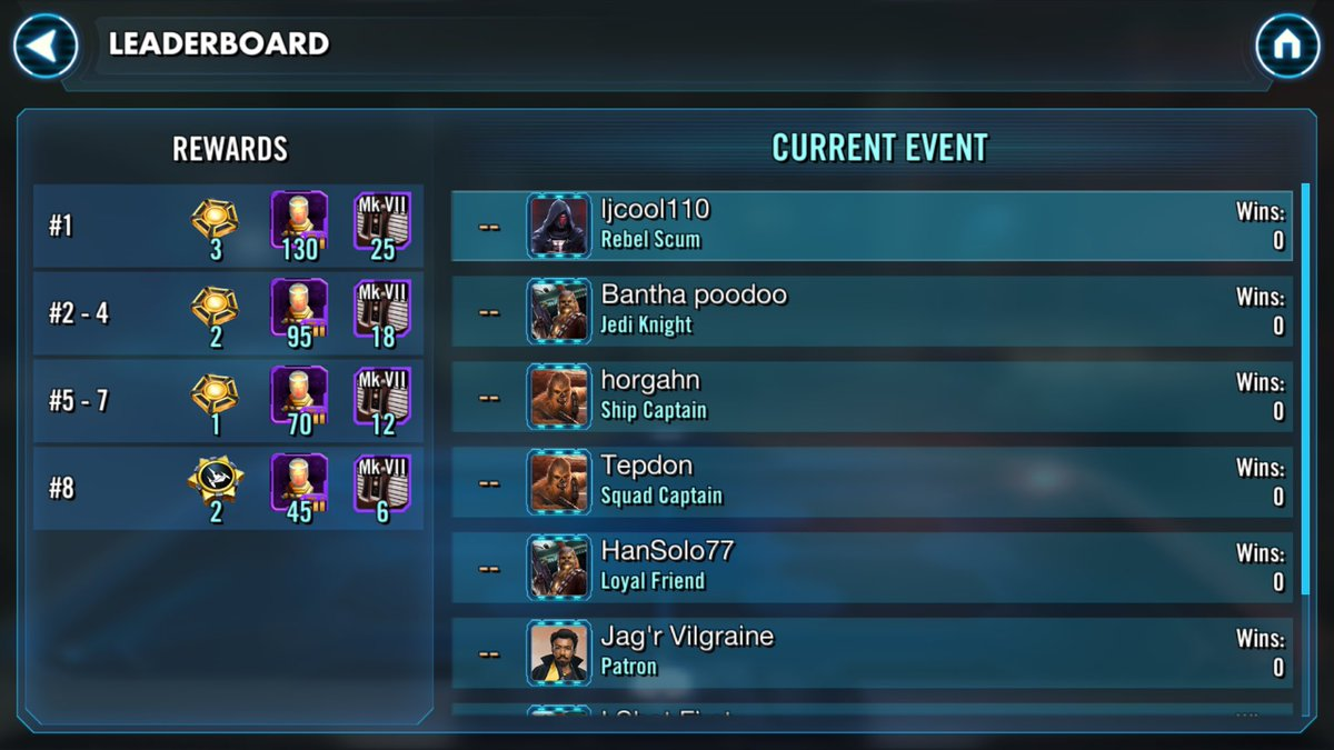swgoh - Twitter Search