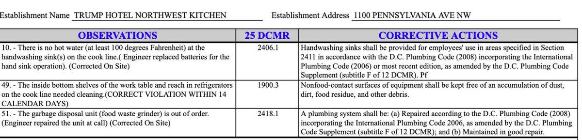 International plumbing code 2006 pdf free download adobe reader