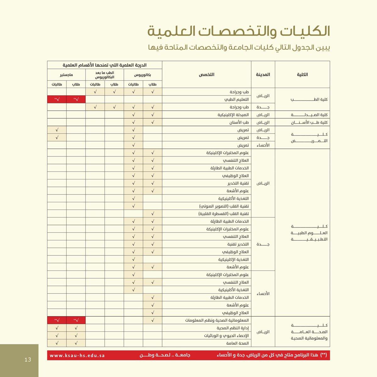 دليل كتابة الرسائل العلمية pdf جامعة الملك عبدالعزيز