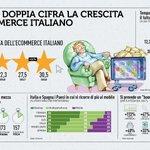 Agli italiani piace sempre di più l'e-commerce 😎#29maggio #RapportoCoop2018 https://t.co/d5oFH1uTQd #NetcommForum
