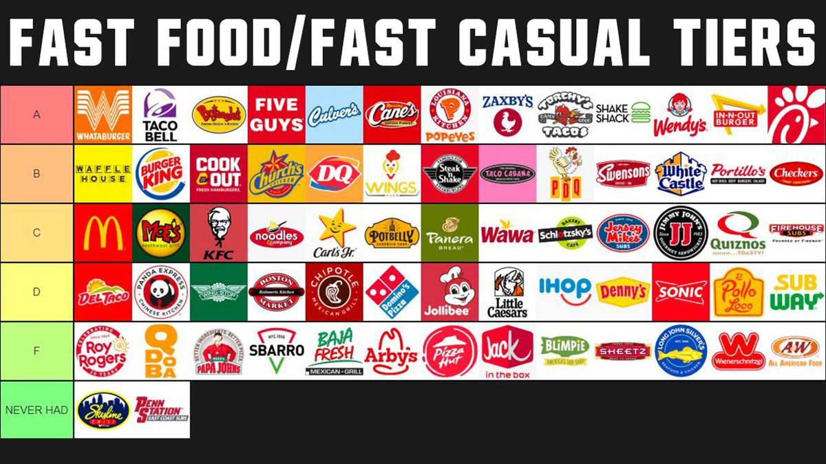 Jeff D Lowe Streaming Service On Twitter My Fast Food