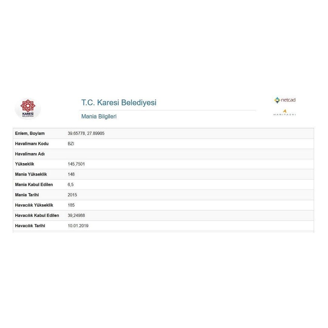 Geçen sene 25. 05'te oluşturup 29. 05'da canlı yayınlamıştık. Karesi Bel., Netcad ve Haritaevi işbirliğinde Türkiye'de bir ilk; e-imar ile Mania Entegrasyonu. 去年5月25日,我们在5月29日创作并直播.Karesi帧市合作,在Haritaevi Netcad在土耳其第一;  Mania与电子分区的