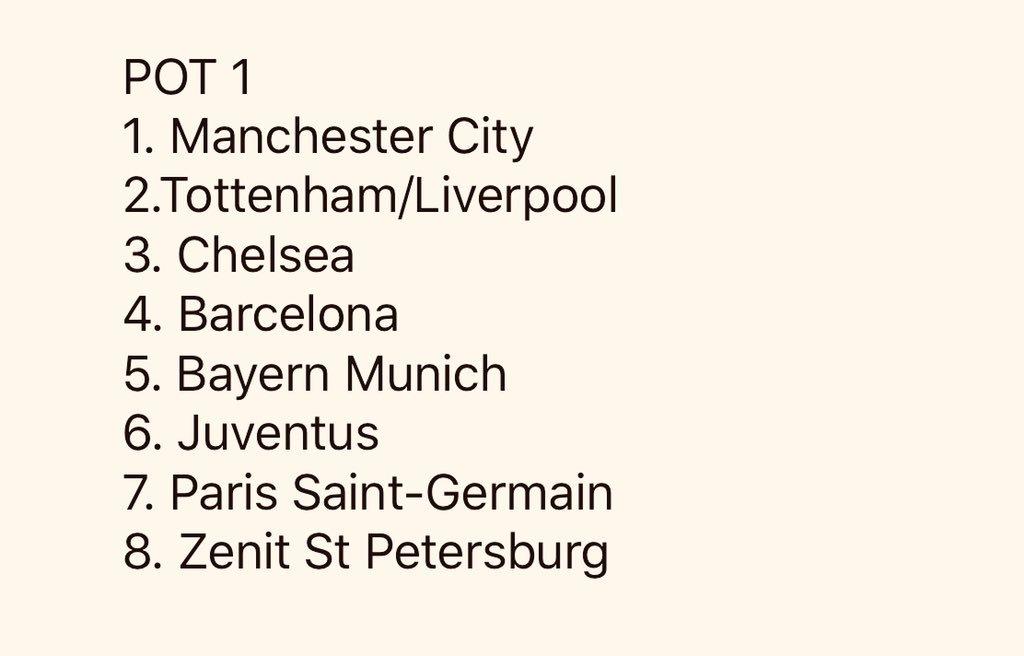 City Chief On Twitter Champions League Draw Pots Twenty