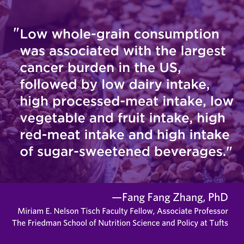 Tufts Nutrition Tuftsnutrition Twitter
