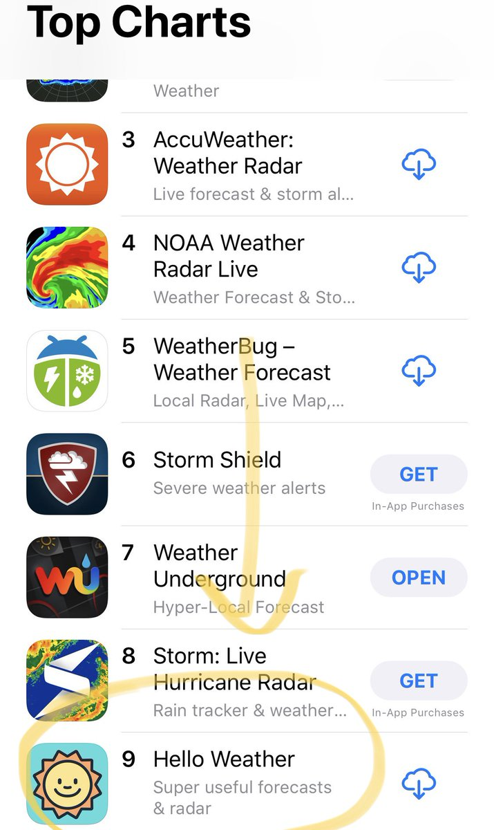 Noaa Weather App