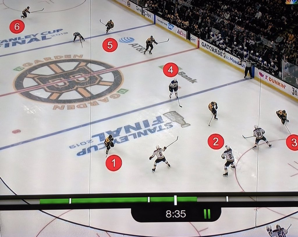 Bruins Score Goal With 6 Men On Ice Hfboards Nhl Message Board