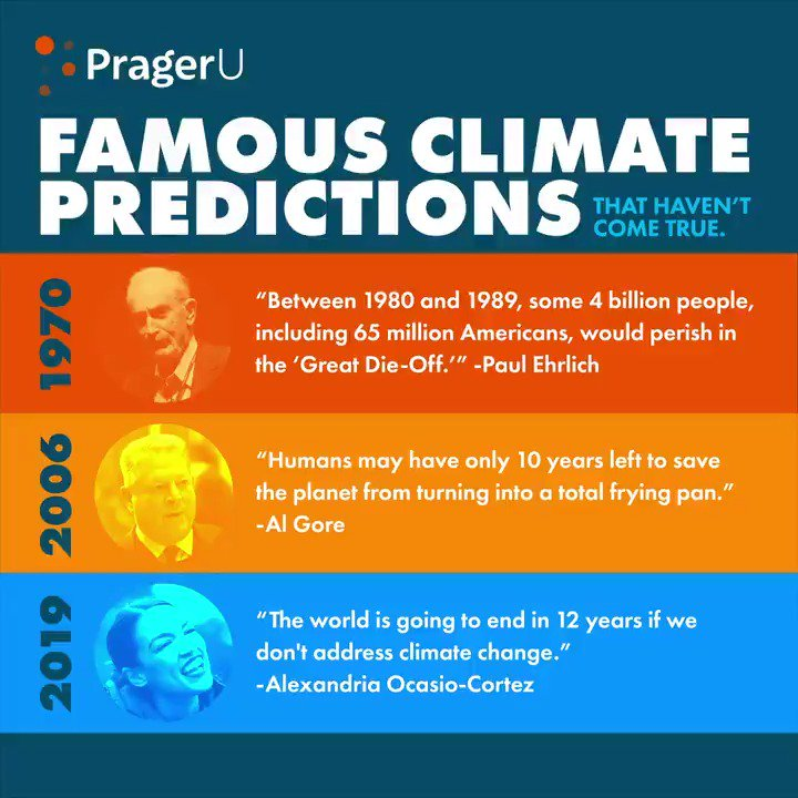 Image for the Tweet beginning: Remember when the Left's predictions