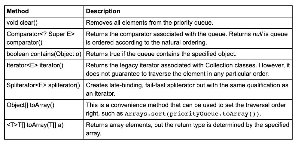 Java reference queue