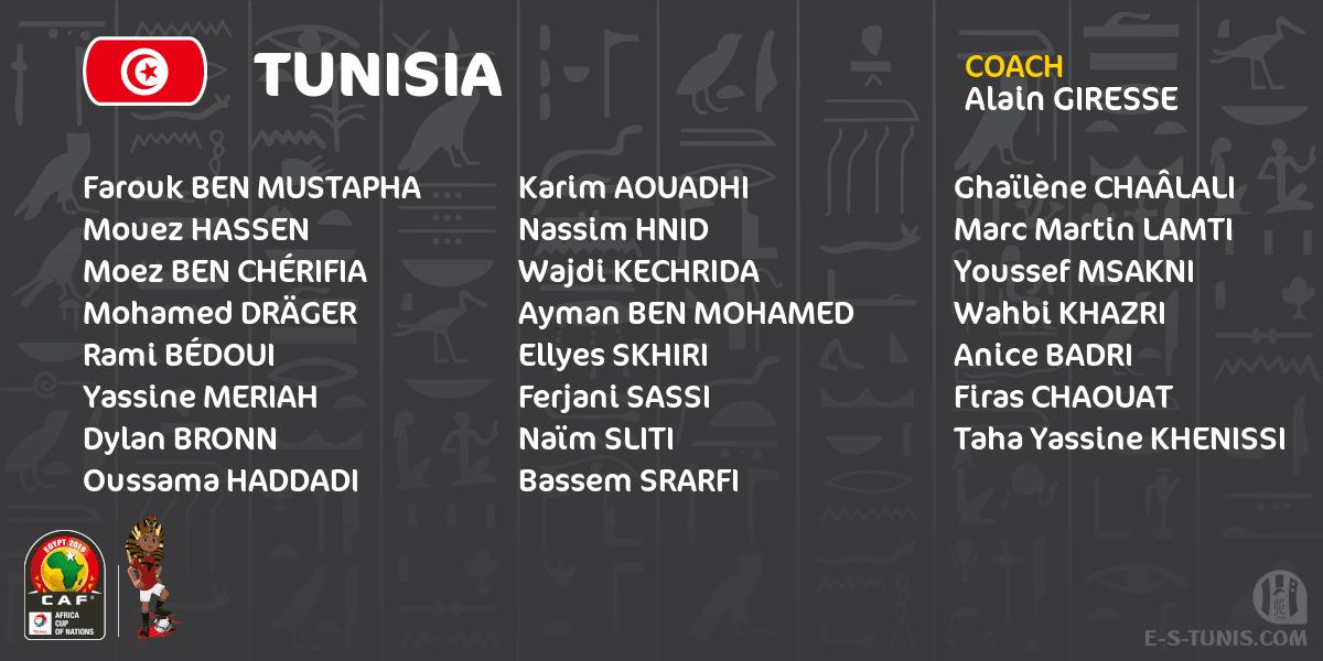 Liste Tunisie