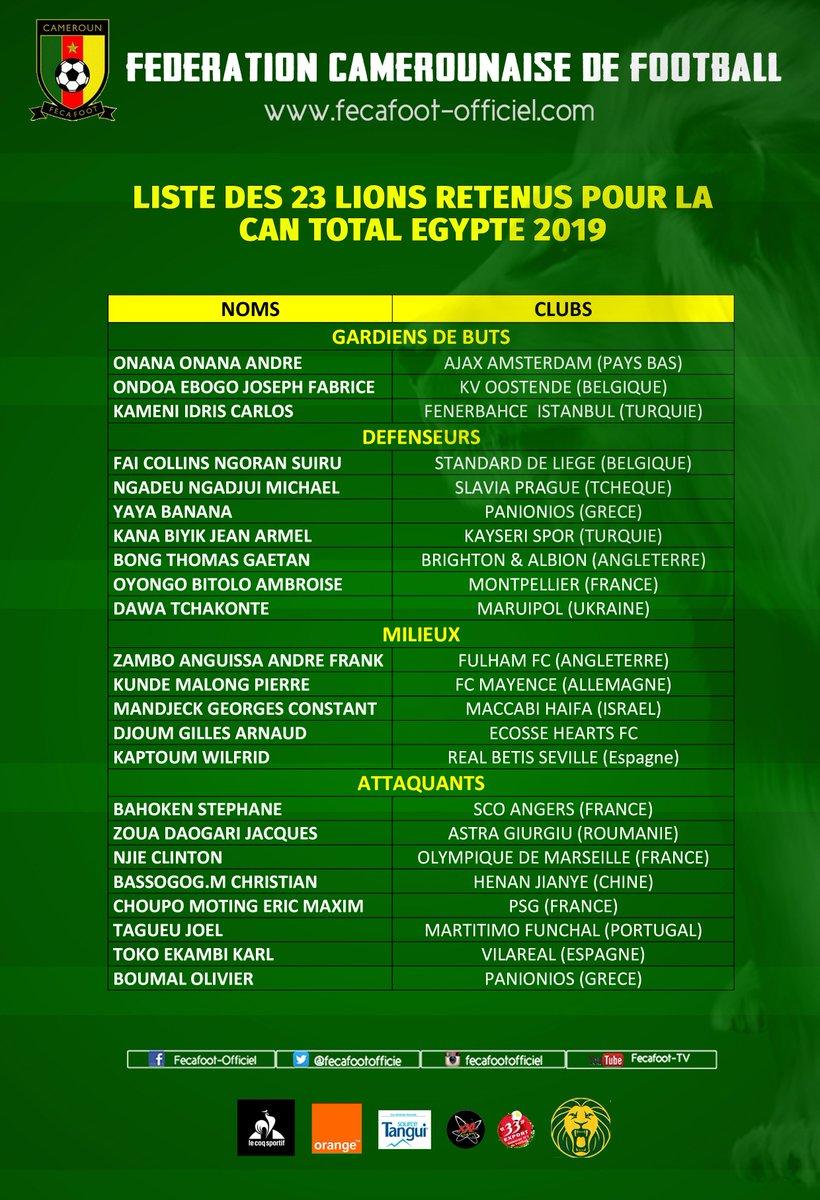 Liste Cameroun