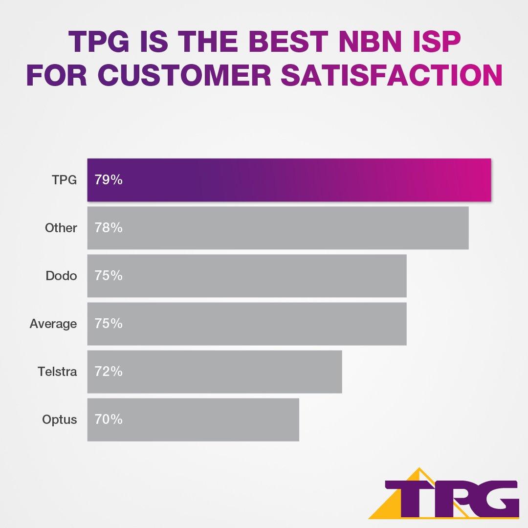 TPG (@TPG_Telecom) | Twitter