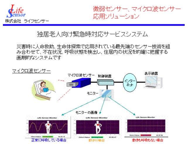 攻撃 マイクロ 波