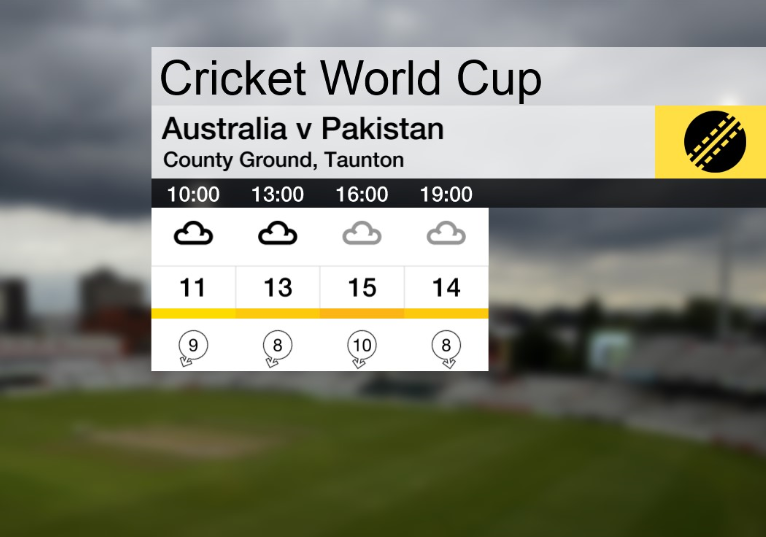 Better news for the #CWC19 today.  Should get a full days play at Taunton for #AUSvPAK...#bbccricket @bbctms