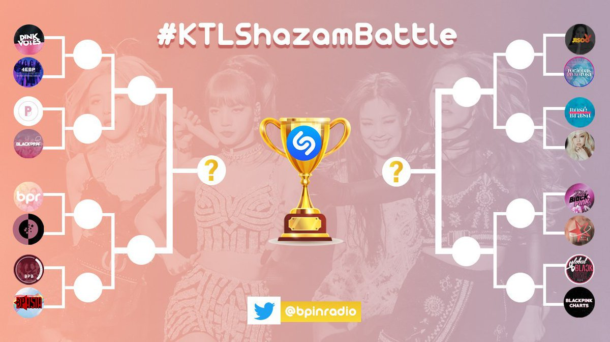 BLINKS in celebration of the proximity of BLACKPINK's 3-year anniversary, the world's fanbases gathered in the Stream & Shazam Battle World project. Our goal is to win new records for BLACKPINK on the Spotify, YouTube and Shazam platforms. LET'S KILL THIS BLINKS! @ygofficialblink<br>http://pic.twitter.com/18rQPHi8OH