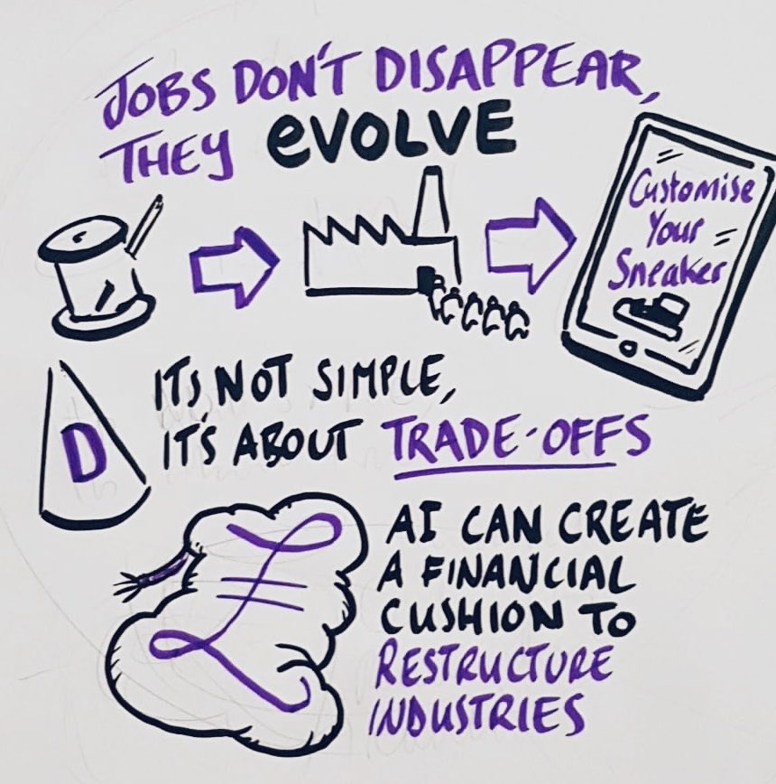 'Jobs don't disappear, they evolve.' Dan is capturing the key messages at the @CIPD #FestivalofWork. Go see the graphic emerge in the West Hall. #graphicrecording #graphicfacilitation #visualthinking #realtimegraphics #scribing #inkythinking @FestivalofWork