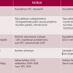 Image for the Tweet beginning: Motivan @MikkonenIrmeli kertoo, tyypillisestä pohjoismaisesta
