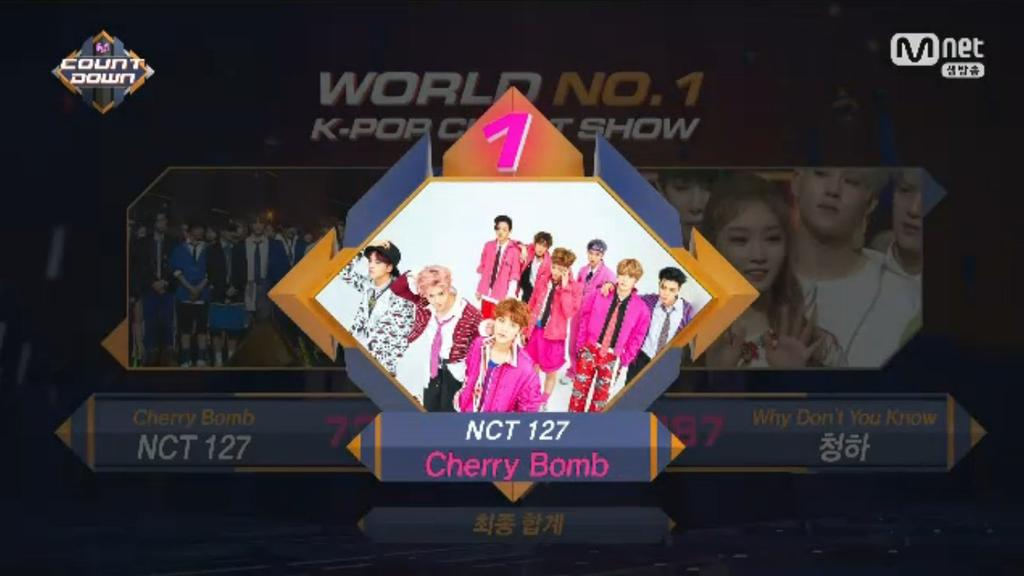 #NCT127 Music Show Wins170622 #CherryBomb1stWin 🏆180327 #Touch1stWin 🏆181016 #Regular1stWin 🏆181023 #Regular2ndWin 🏆181025 #Regular3rdWin 🏆181026 #Regular4thWin 🏆190607 #Superhuman1stWin 🏆190612 #Superhuman2ndWin 🏆