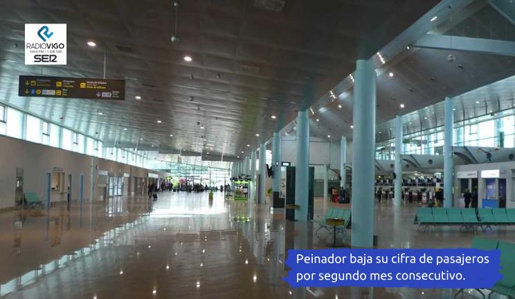 #VIGO #Peinador  📍 El @AeropuertoVGO sigue disminuyendo sus cifras, el número de pasajeros baja un 10,2% en mayo con respecto al mismo mes de 2018. La salida de @Ryanair_ES  y la falta de una nueva aerolínea parecen ser las razones del descenso de los números de Peinador.