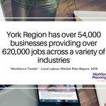 Image for the Tweet beginning: #DYK that York Region has