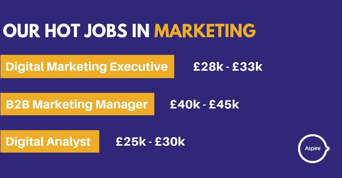 Email marketing manager jobs manchester