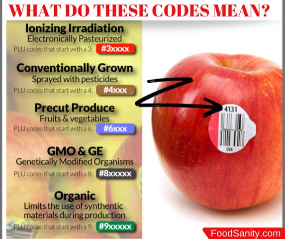 Want to know if your food is organic, conventionally grown, irradiated or GMO?  Play detective and follow the numbers.  #FoodSanity #fruitfacts #EatClean #organic #FoodIsMedicine #flexitarian #vegan  #paleo #guthealth #DairyFree #healthyeating #plantpower #plantbased #healthy