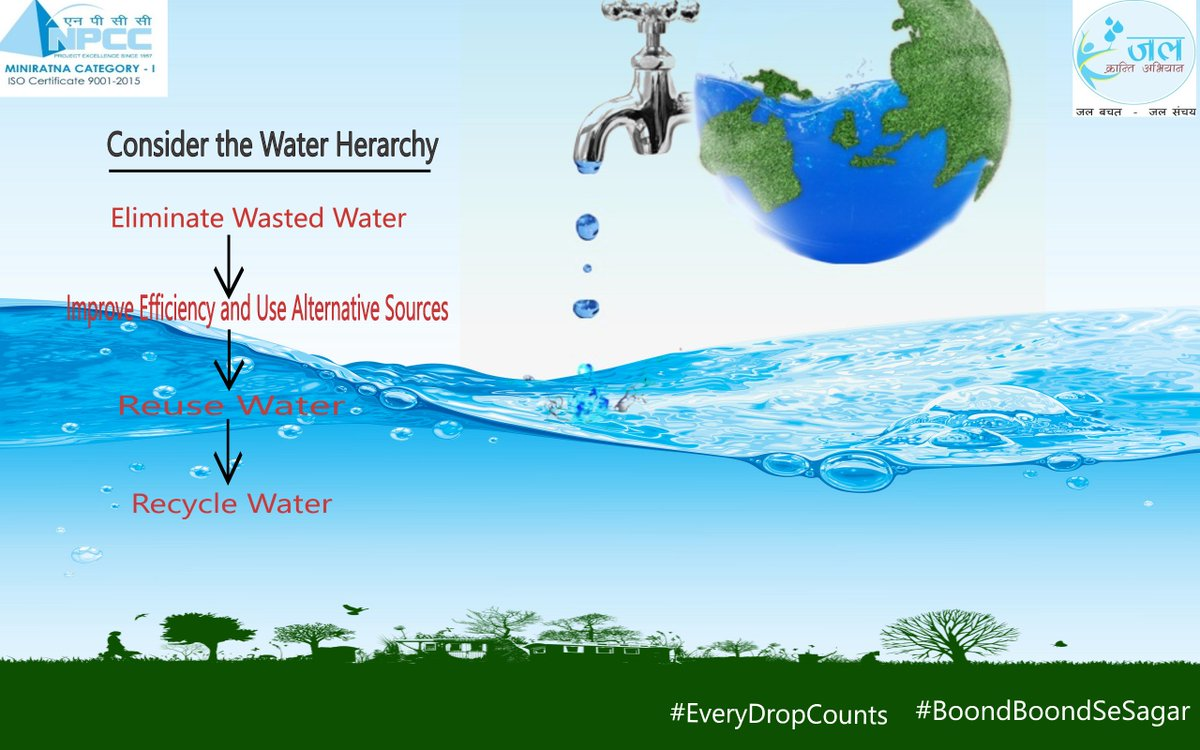 Be a Smart User. Use Wisely! Conserve Water! Be Green like a pro, by Conserving H20. #BoondBoondSeSagar #EveryDropCounts #SaveWater @cleanganganmcg @NWDA_MOWR @nwmgovin