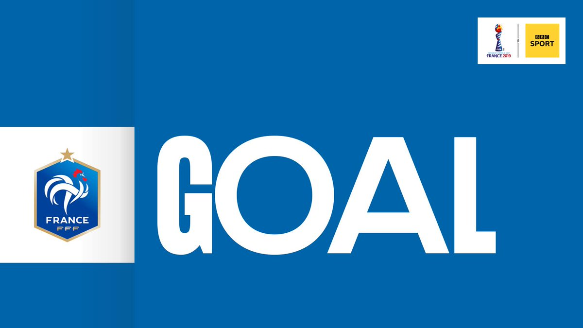 GOAL! France 2-1 Norway Eugénie Le Sommer holds her nerve to find the bottom corner from the penalty spot. Live ➡http://bbc.in/2KcqAFS #NOR #FRA #FIFAWWC