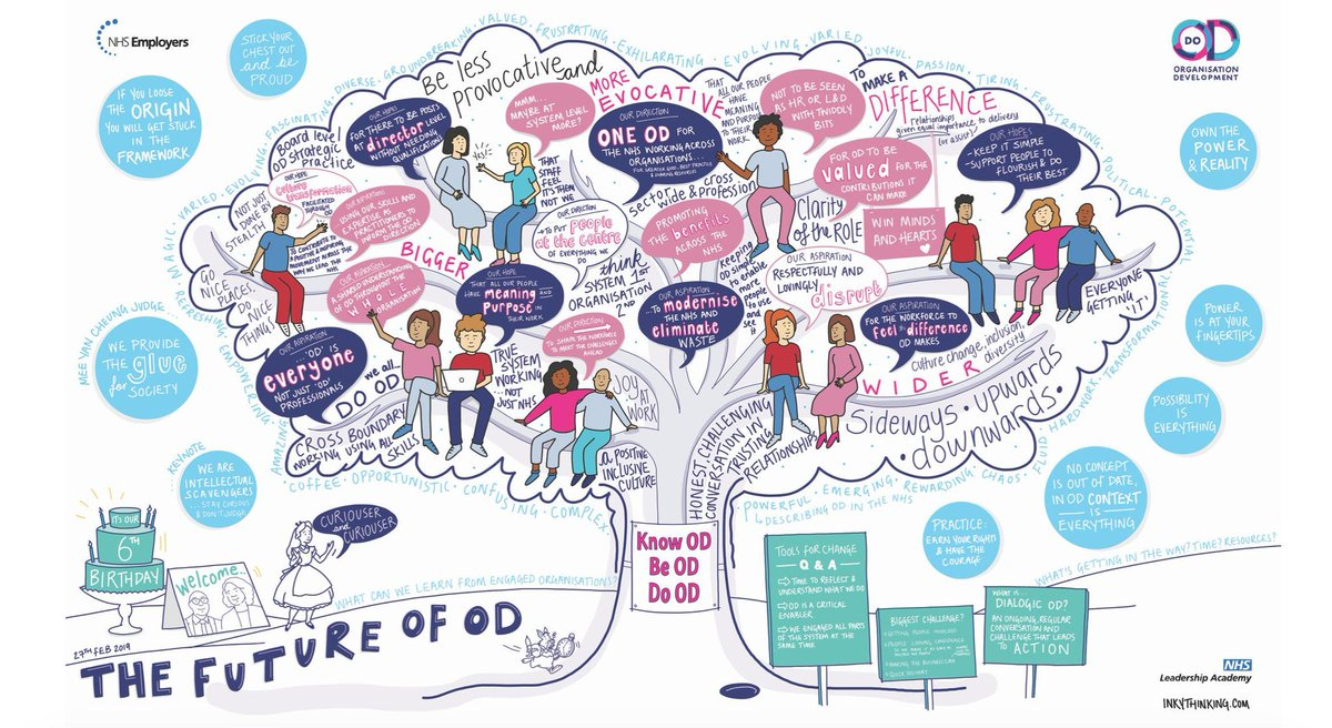 Conversations on the future of work at #FestivalofWork got us thinking again about the future of OD. What are the elements of OD practice we need to enhance? Maintain? Leave behind? Invent?